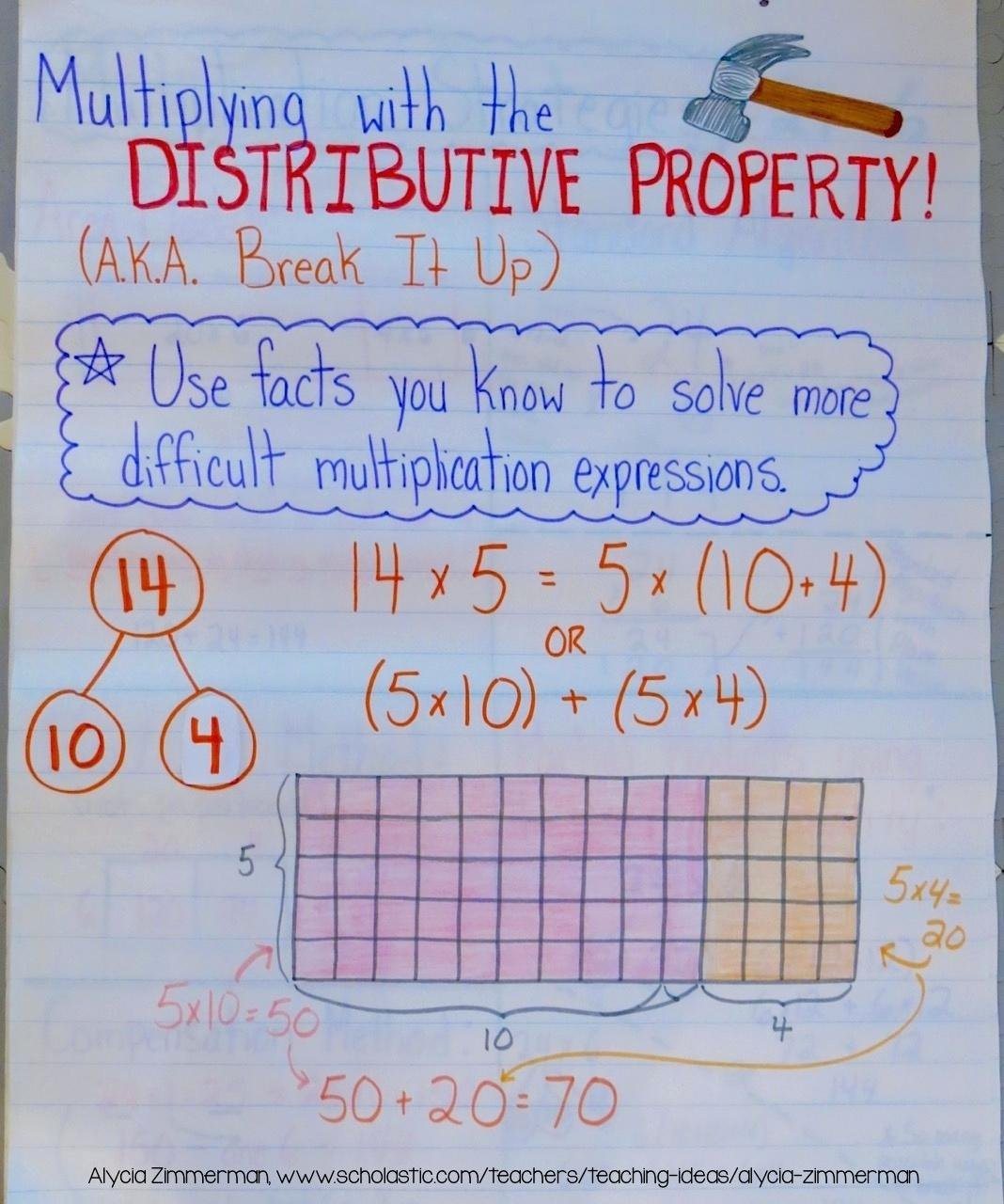 Factoring Distributive Property Worksheet Best Of Factoring Using the Distributive Property Worksheet 10 2