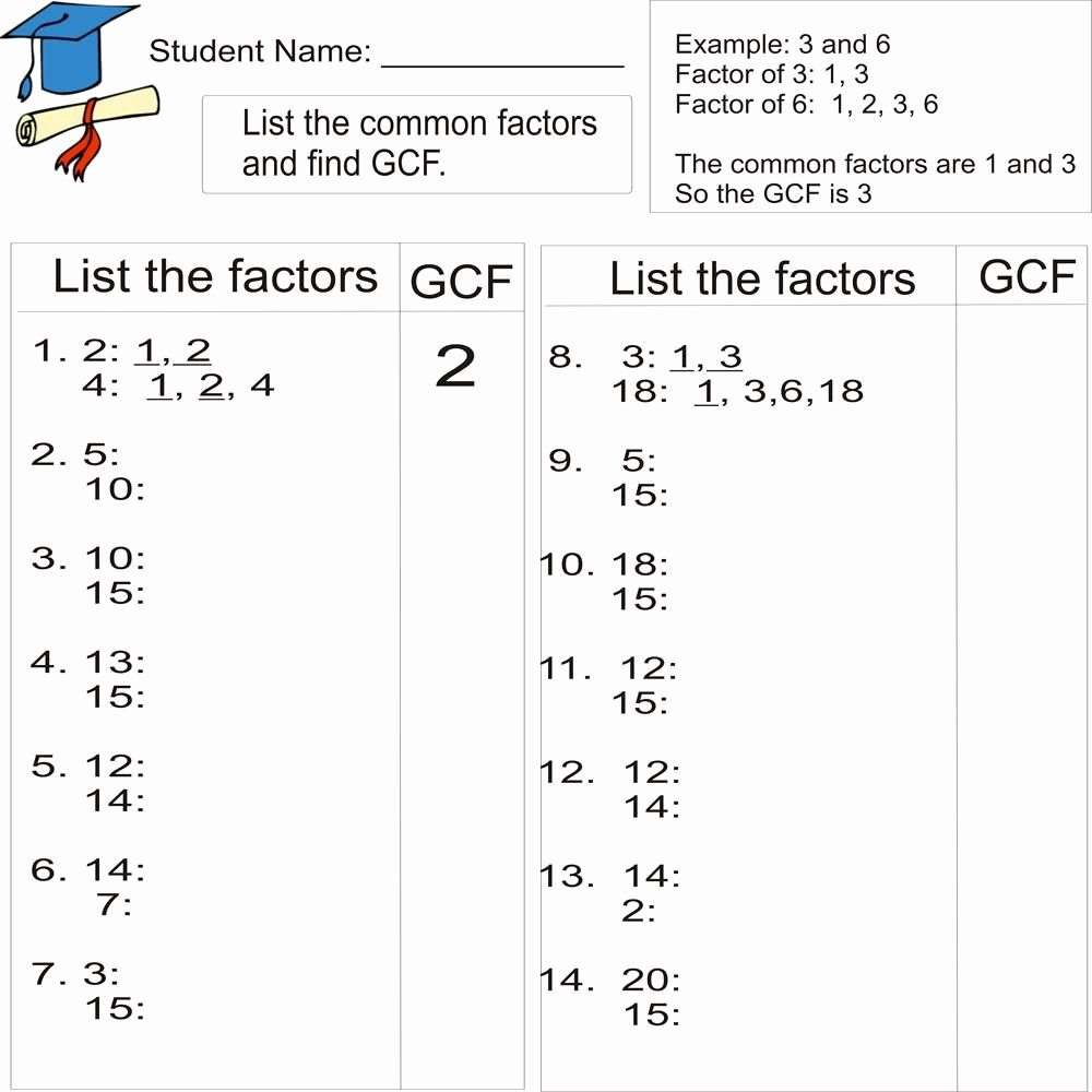 Factoring Distributive Property Worksheet Inspirational Factoring Using the Distributive Property Worksheet 10 2