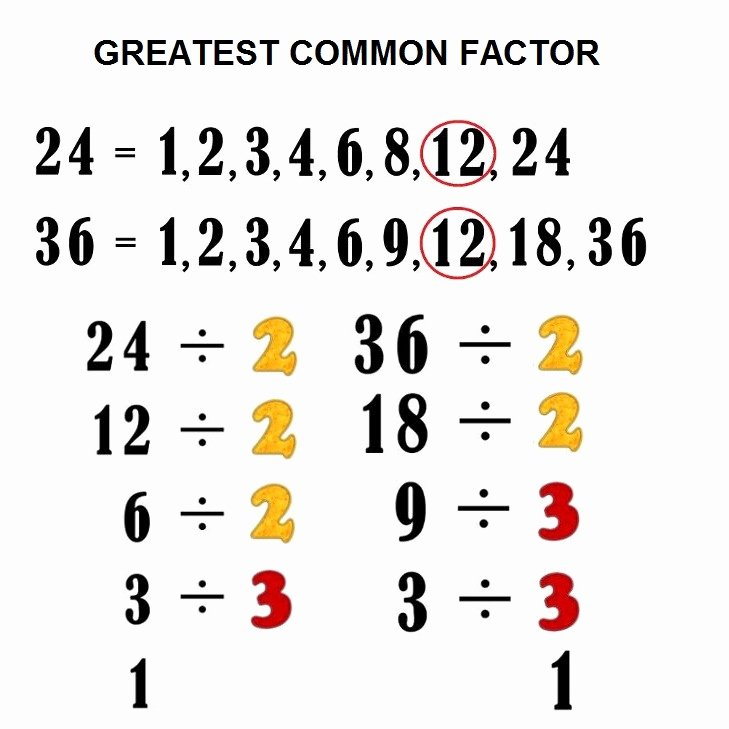 Factoring Greatest Common Factor Worksheet New Greatest Mon Factor Free Math Worksheets