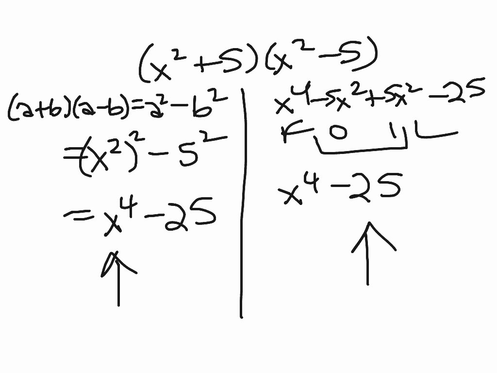 Factoring Special Cases Worksheet Best Of 11 Best Of Multiplying Special Case Polynomials