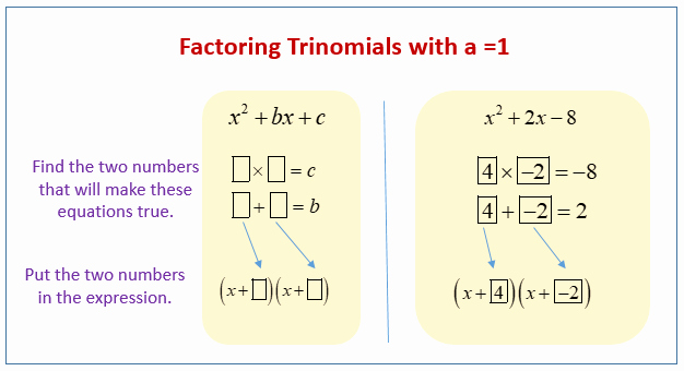 Factoring Trinomials A 1 Worksheet Best Of Factor Simple Trinomials for A = 1 Examples solutions