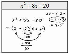 Factoring X2 Bx C Worksheet New Openalgebra Factoring Trinomials Of the form X 2 Bx C
