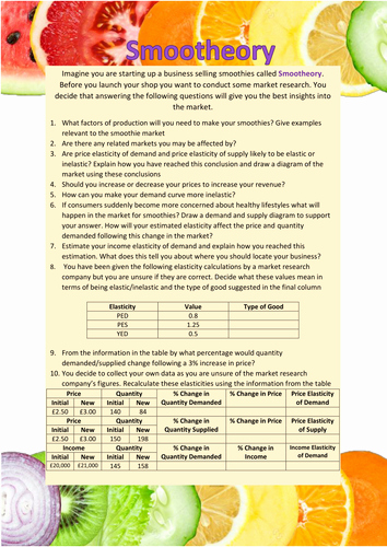 Factors Of Production Worksheet Answers Elegant Application Worksheet to the Smoothie Market by