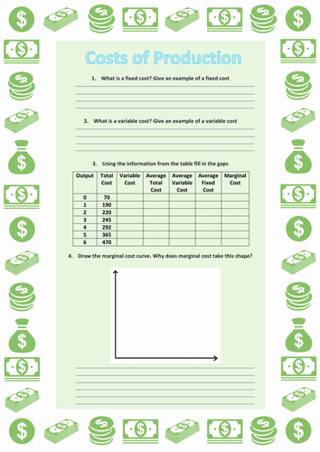 Factors Of Production Worksheet Answers Elegant Cross and In E Elasticity Of Demand Lesson by