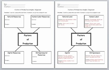 Factors Of Production Worksheet Answers Lovely Economics Graphic organizers Driverlayer Search Engine