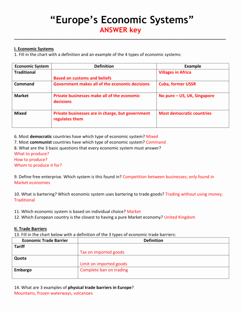 Factors Of Production Worksheet Answers Luxury Chapter 2 Section 2 the Free Market Worksheet Answers