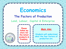 Factors Of Production Worksheet Answers Luxury Factors Of Production Microeconomics Ppt & Worksheet