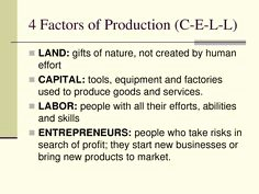 Factors Of Production Worksheet Answers Luxury Factors Of Production Worksheet Notes and Projects