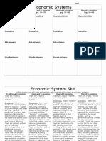 Factors Of Production Worksheet Answers Luxury Types Of Economic Systems Worksheet