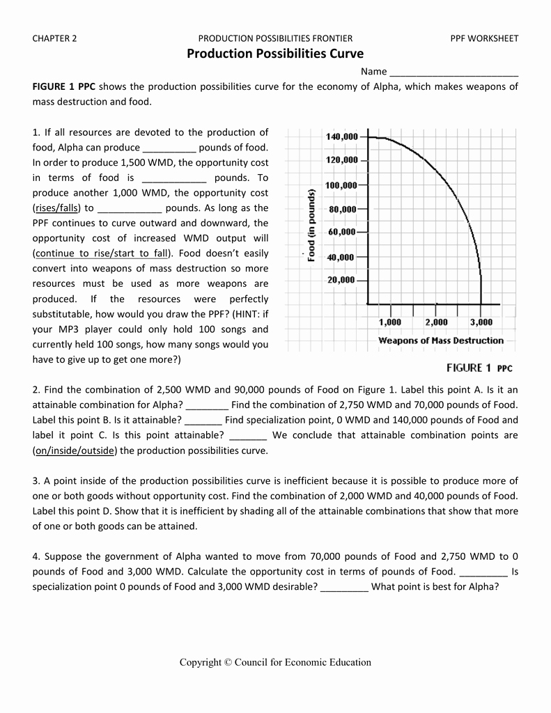 Factors Of Production Worksheet Answers New Section 2 Opportunity Cost Worksheet Answers