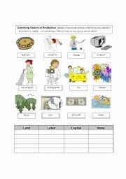 Factors Of Production Worksheet Unique Classifying Factors Of Production Esl Worksheet by