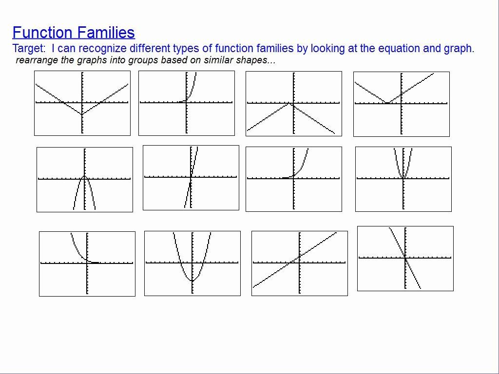 Families Of Functions Worksheet Elegant Function Families Investigation Thursday 2 24 11 Algebra I