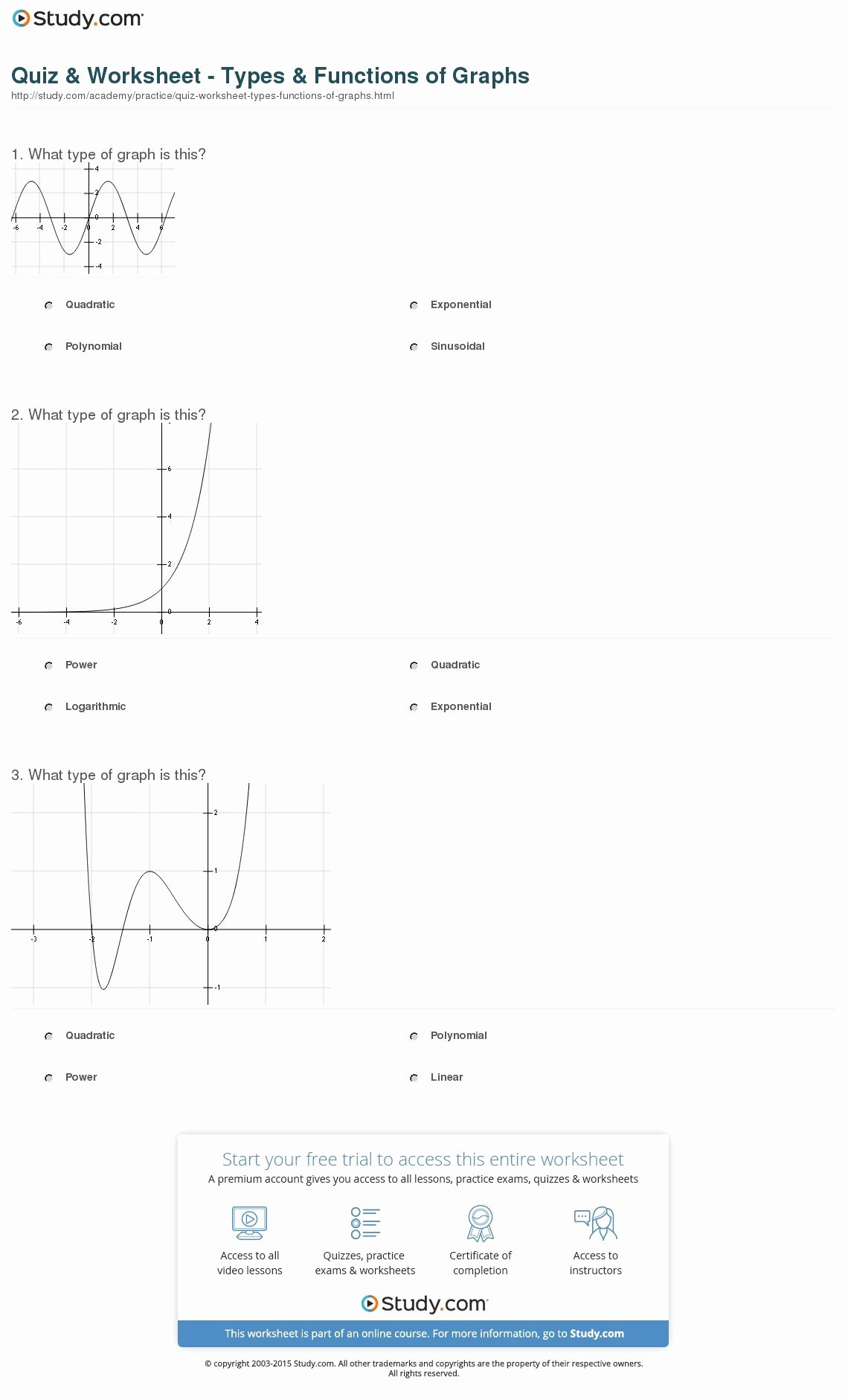Families Of Functions Worksheet Unique Graphs Polynomial Functions Worksheet