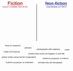 Fiction Vs Nonfiction Worksheet Awesome Venn Diagram On Fiction Vs Nonfiction Google Search
