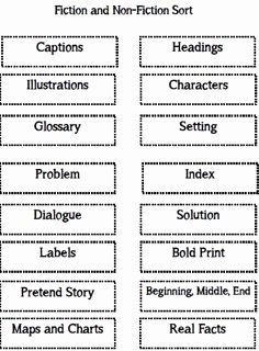 Fiction Vs Nonfiction Worksheet Lovely Non Fiction In the Classroom On Pinterest