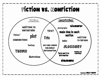 Fiction Vs Nonfiction Worksheet Unique Fiction Vs Nonfiction Venn Diagram by Holly Daley