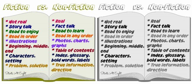 Fiction Vs Nonfiction Worksheet Unique Life Skills Using the Library Dewey Decimal System