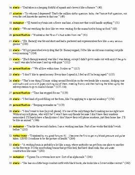 Figurative Language Review Worksheet Luxury It S Kind Of A Funny Story Figurative Language Review