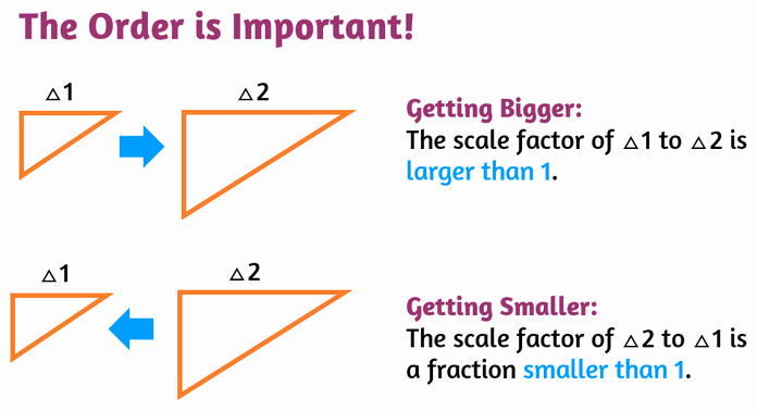 Finding Scale Factor Worksheet Luxury Scale Factors Of Similar Figures P2 Kate S Math Lessons