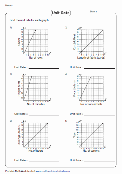 Finding Unit Rates Worksheet New Rates and Unit Rates Worksheets with Word Problems