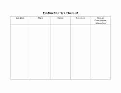 Five themes Of Geography Worksheet Best Of Finding the Five themes Of Geography