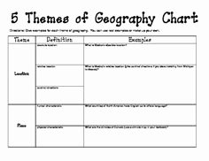 Five themes Of Geography Worksheet Best Of Planet Research Pack