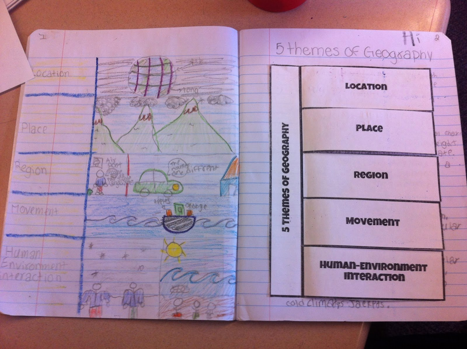 Five themes Of Geography Worksheet New to Engage them All Lovin It Interactive