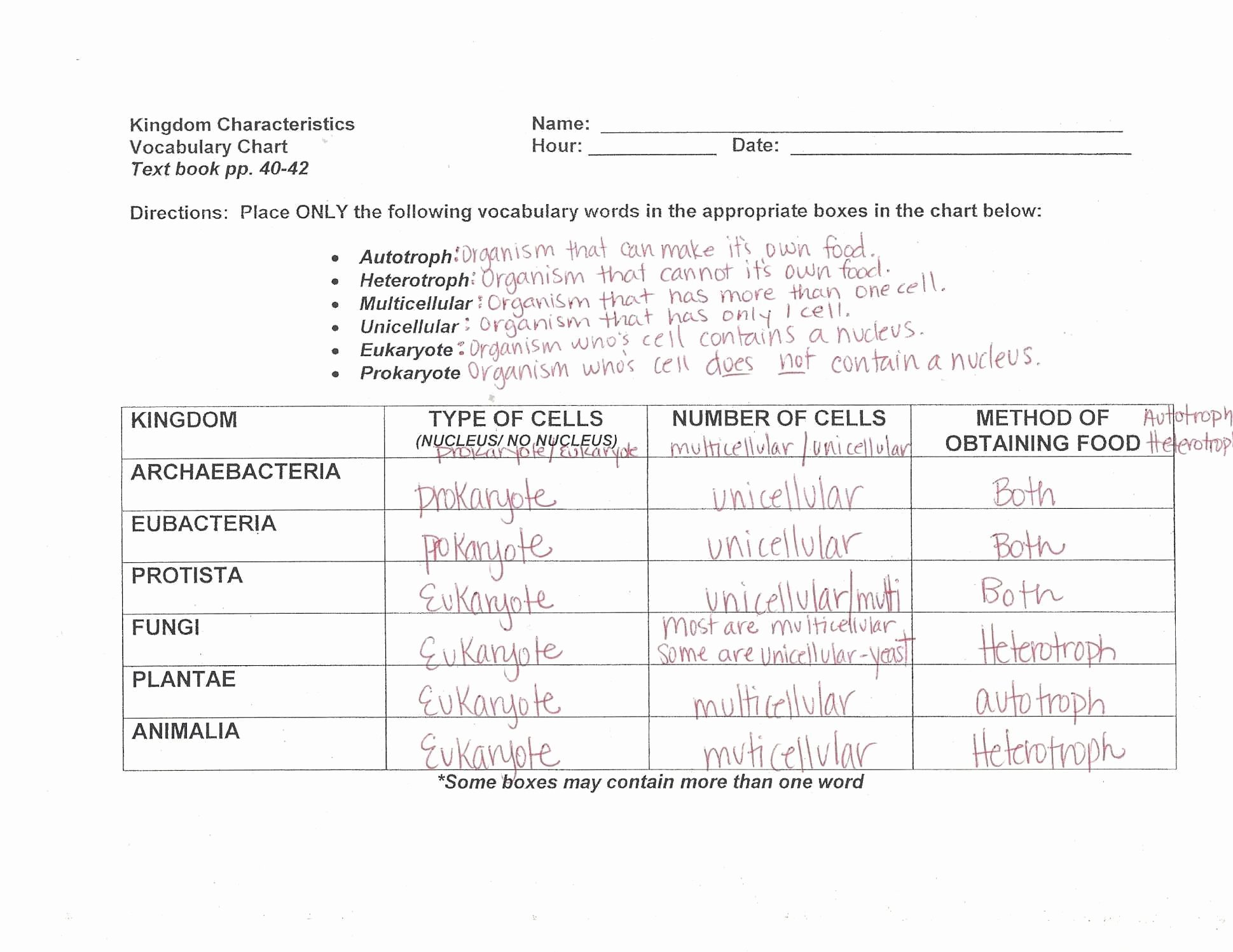Food Inc Worksheet Answers Elegant Reproducible Student Worksheet