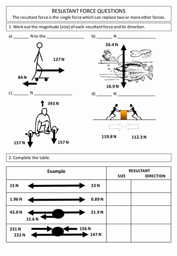 Forces and Motion Worksheet Lovely Maths Skills New 2018 Aqa Gcse Science Trilogy Physics