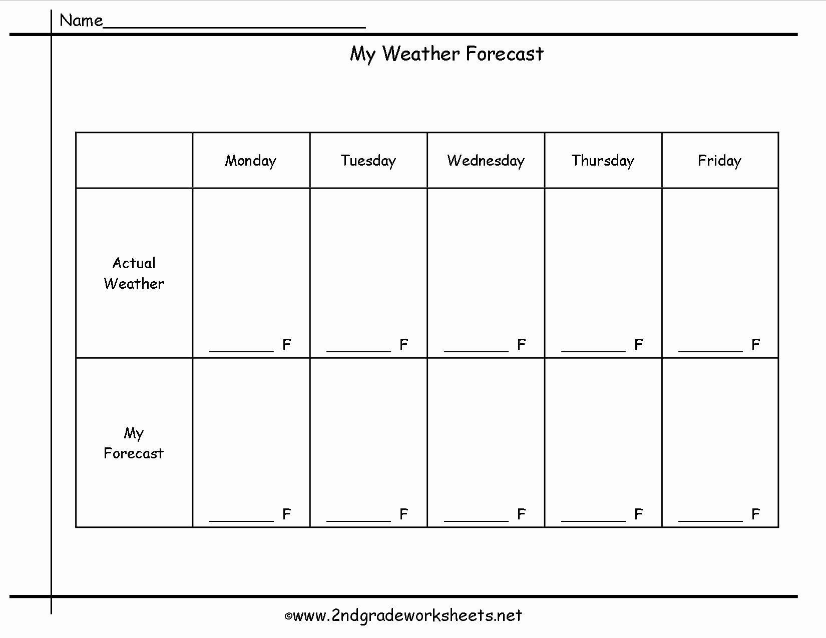 Forecasting Weather Map Worksheet 1 Awesome Weather forecasting Worksheet