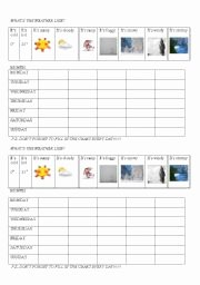 Forecasting Weather Map Worksheet 1 New Weather Worksheet New 933 Worksheet On Weather forecast