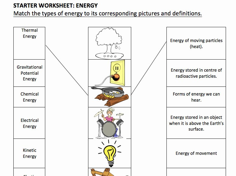 Forms Of Energy Worksheet Best Of Types Energy Worksheet