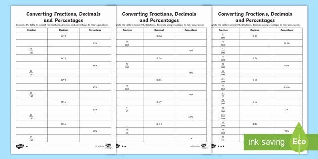 Fraction Decimal Percent Conversion Worksheet Elegant Converting Fractions Decimals and Percentages Worksheets
