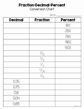 Fraction Decimal Percent Conversion FREEBIE