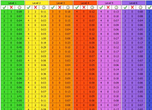Fraction Decimal Percent Worksheet Pdf Awesome Fractions Decimals Percents Chart Pdf 8 Best Images Of