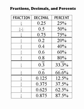 Fraction Decimal Percent Worksheet Pdf Beautiful Fraction Decimal Percent Chart by Emily Allen