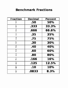 Fraction Decimal Percent Worksheet Pdf Inspirational Benchmark Fractions to Decimals and Percents Cheat Sheet