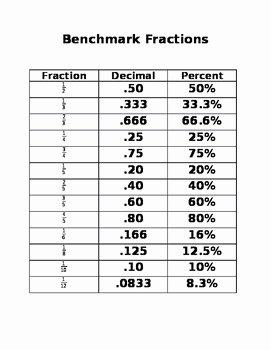 Fraction Decimal Percent Worksheet Pdf Inspirational Benchmark Fractions to Decimals and Percents Cheat Sheet