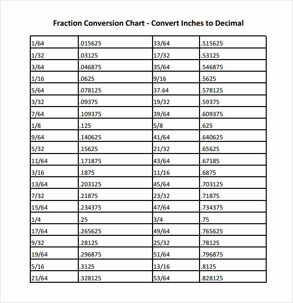 Fraction Decimal Percent Worksheet Pdf Inspirational Mon Fraction Decimal Percent Chart Ffc19 Horse Mon
