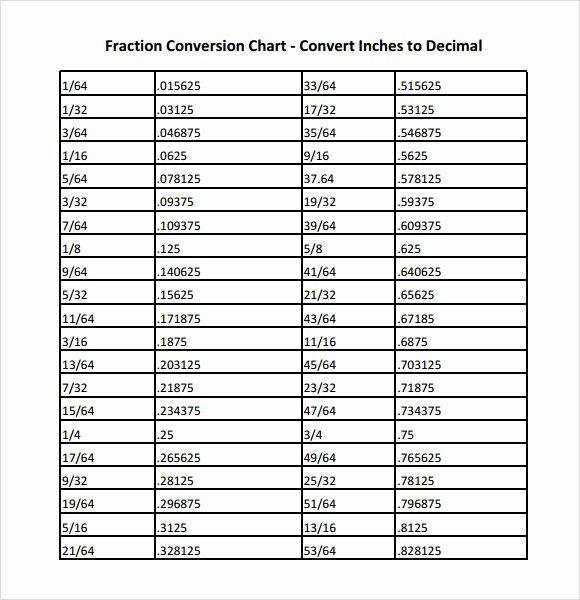 Fraction Decimal Percent Worksheet Pdf Inspirational Mon Fraction Decimal Percent Chart Ffc19 Horse Mon