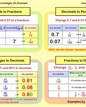 Fraction Decimal Percent Worksheet Pdf Unique Convert Percent to Decimal Worksheet Picture Worksheet