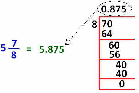 Fraction Decimal Percent Worksheet Pdf Unique Converting Between Percents Decimals and Fractions