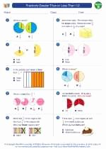 Fractions Greater Than 1 Worksheet Elegant Fractions Greater Than or Less Than 1 2 Mathematics