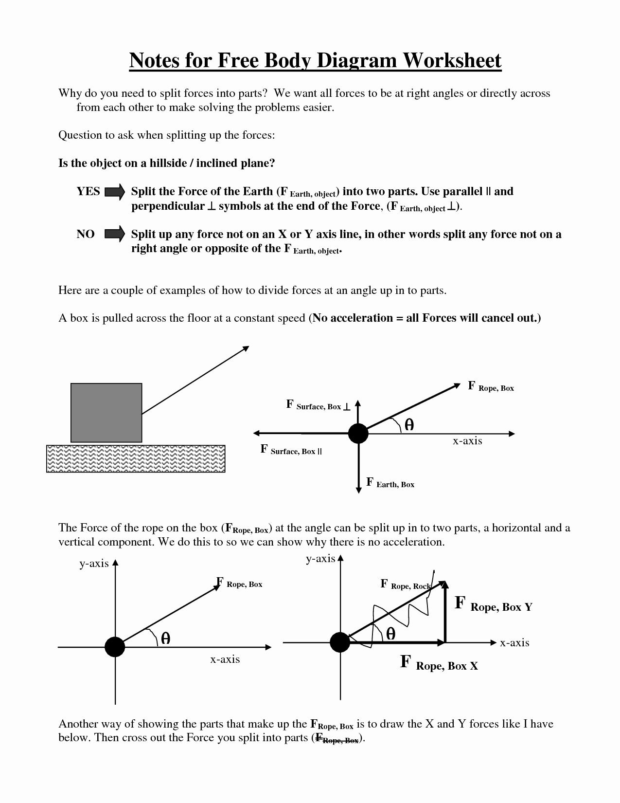 Free Body Diagram Worksheet Answers Awesome 13 Best Of force Diagrams Worksheets with Answers