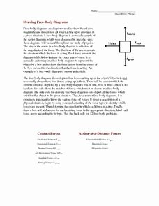 Free Body Diagram Worksheet Answers Fresh Drawing Free Body Diagrams 10th 12th Grade Worksheet
