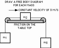 Free Body Diagram Worksheet Answers Inspirational Free Body Diagrams Worksheets