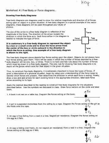 Free Body Diagram Worksheet Answers Inspirational Worksheet Free Body Diagrams 1
