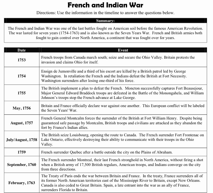 French and Indian War Worksheet Awesome French and Indian War Worksheet the Best Worksheets Image