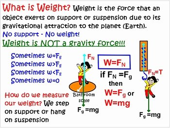 Friction and Gravity Worksheet Fresh 3 Newton Laws Weight & Gravity Friction Centripetal