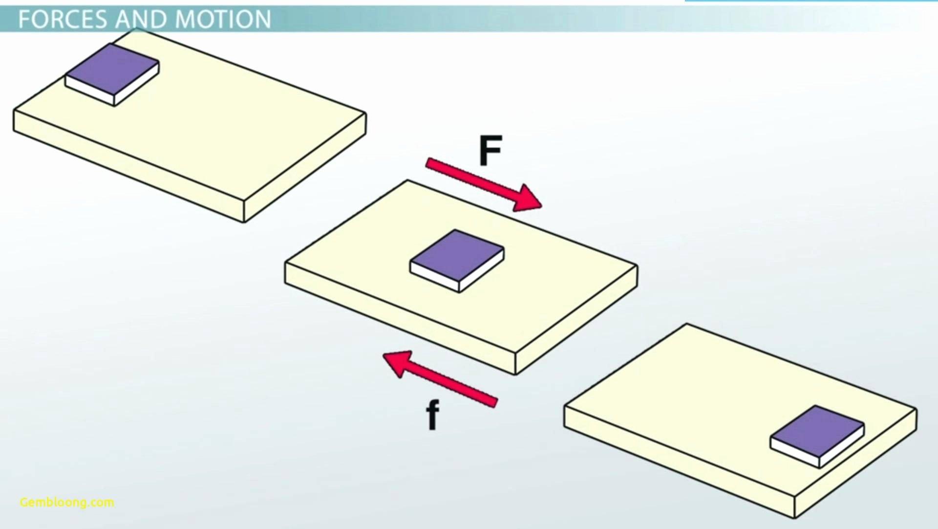 Friction and Gravity Worksheet Inspirational Universal Gravitation Worksheet Cramerforcongress